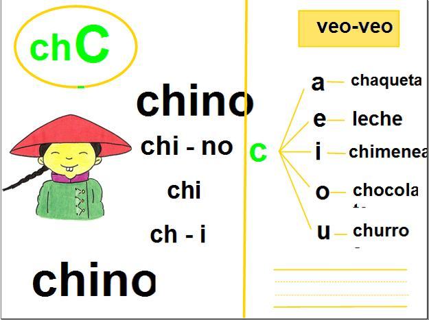 Imagenes de palabras que comienzan por ch - Imagui