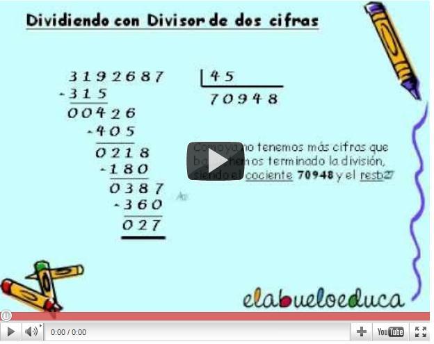 Aprende a dividir por dos cifras recurso educativo 35974 for Dividir piso en dos