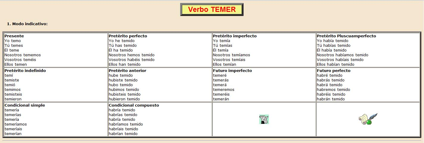 "Verbo ""temer"" 