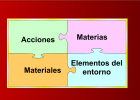 Pictogramas | Recurso educativo 40648