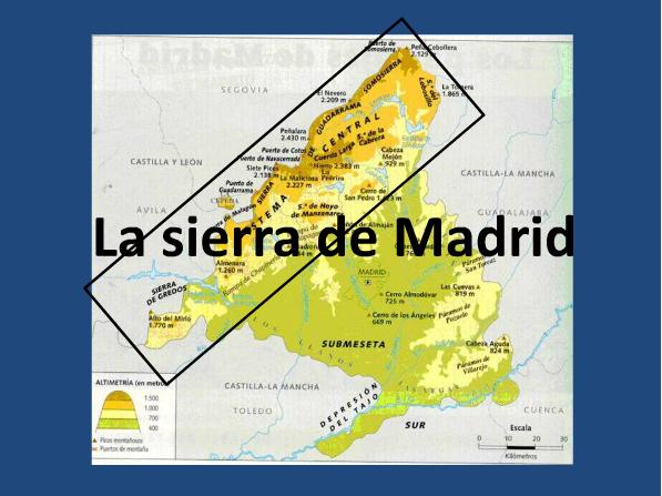 El Relieve De La Comunidad De Madrid Recurso Educativo