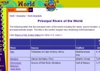 Principal Rivers of the World | Recurso educativo 45163