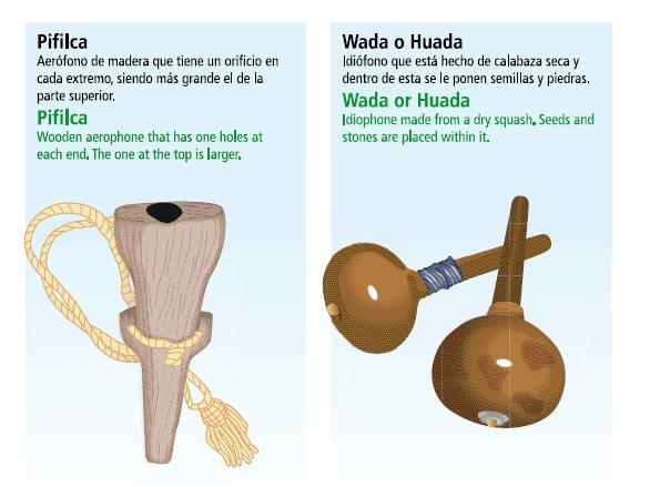 Instrumento Musical Mapuche Imagui