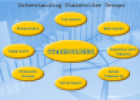 Understanding stakeholder groups | Recurso educativo 53600
