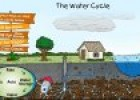 The water cycle in motion | Recurso educativo 82173