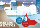 Hielos árticos | Recurso educativo 104635
