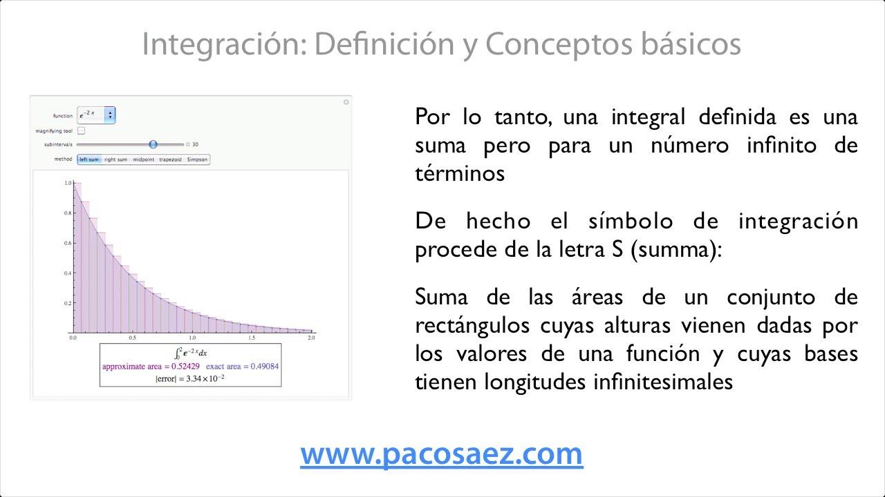 1 integrales definici n y conceptos b sicos recurso for Definicion de cuarto