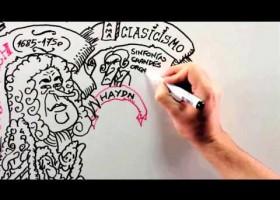 Historia de la Música (Lecciones Ilustradas) | Recurso educativo 91956