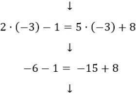 Ecuaciones de primer grado resueltas recurso educativo for Ecuaciones de cuarto grado