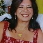 Foto de perfil guadalupe aguilar ruiz - 175410_1378338966_s