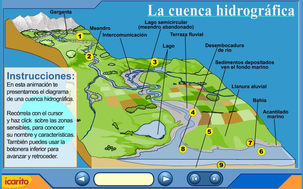 geografia cuenca: