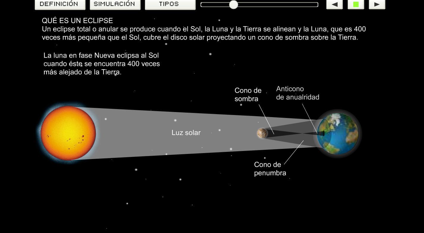 Qu es un eclipse solar anular recurso educativo 41130 for Que es un vivero frutal