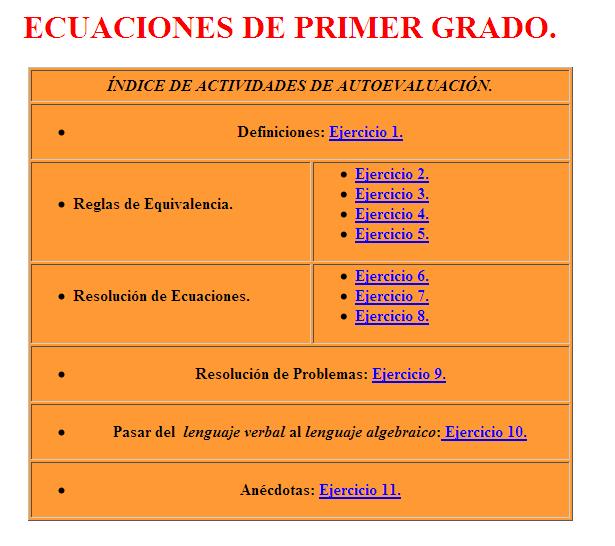 Ecuaciones de primer grado recurso educativo 42611 tiching for Ecuaciones de cuarto grado