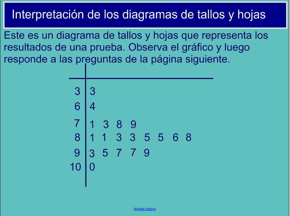 diagrama de hojas diagramas de tallos y hojas (tabla de datos) | recurso ...