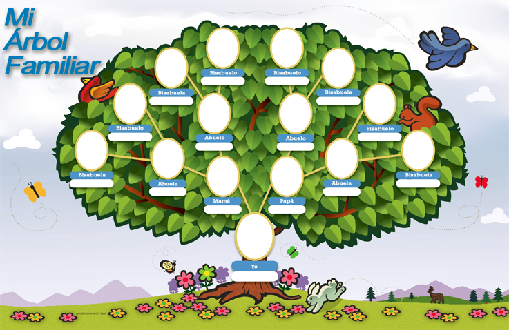 Página web: árbol genealógico decorado | Recurso educativo 16158 ...