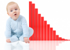 Factors Affecting Birth Rates and Fertility Rates | Recurso educativo 739782